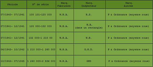 Fusil Garand M1 Marqua11