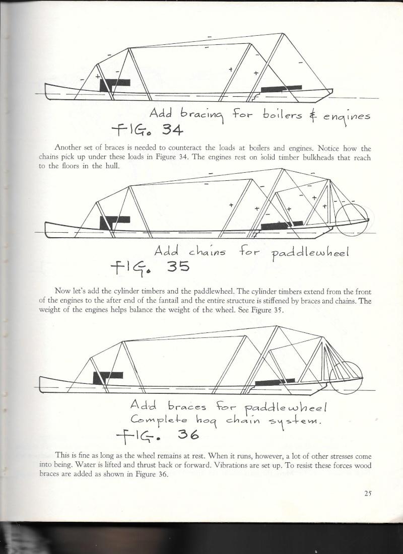 Le Marieville mississipi boat au 1/50° sur plan  - Page 2 Bayley13