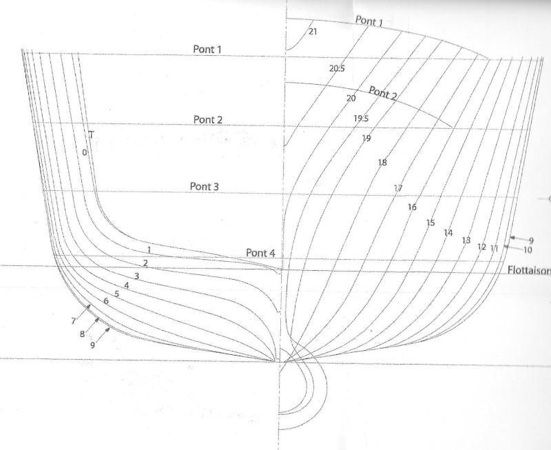 termes de marine - Page 2 Forme_10
