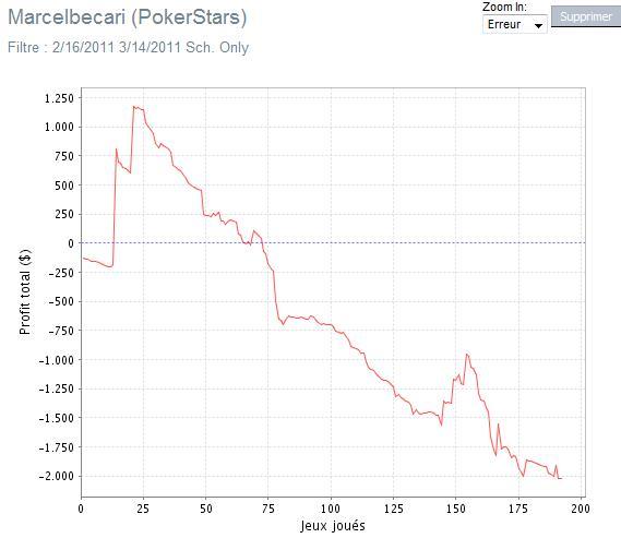 Becari Poker Challenge - Page 2 Becari10