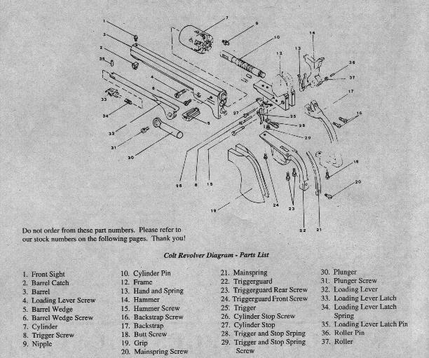 revolver mod. 1861 Reb Nord cal. 36 (Uberti) Coltdi10
