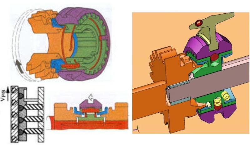 Apprentissage de la mécanique automobile (stages, ressources) Boite210