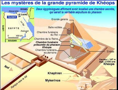 LES EGYPTIENS NE SONT PAS LES BATISSEURS DES PYRAMIDES   Egypte10