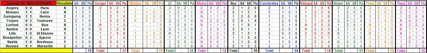 Championnat de L1 - Saison 2015 - 2016 - Page 15 Journy13