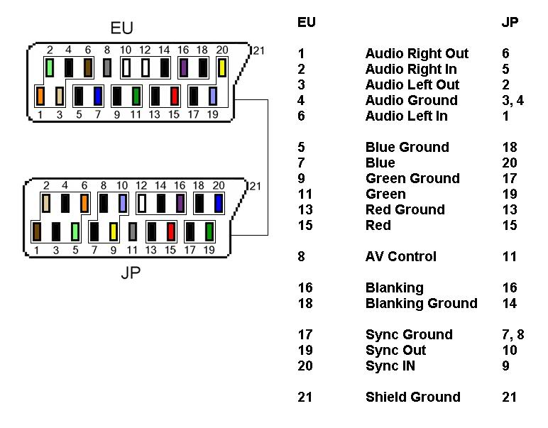 X-RGB Mini FRAMEMEISTER, vos avis Scartj10