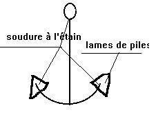 """Le protecteur 64 canons """"Plan de l'AAMM"""" au 1/75 - Page 2 Ancre10"""