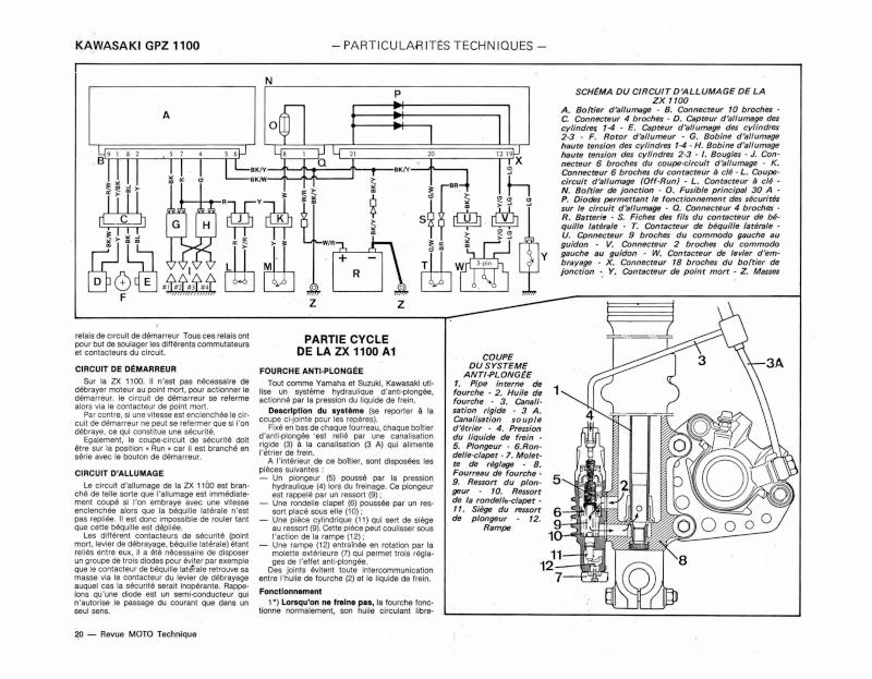 Raccordement boîtier d'allumage ZX 1100 Pages_10
