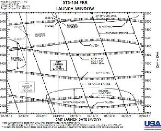[STS-134] Endeavour : Préparatifs lancement le 29/04/2011 - Page 12 A42_zo10