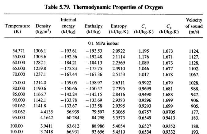 A propos de l'oxygène  liquide ? Lox10