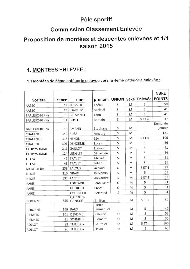 bilan et classements saison 2015 000110