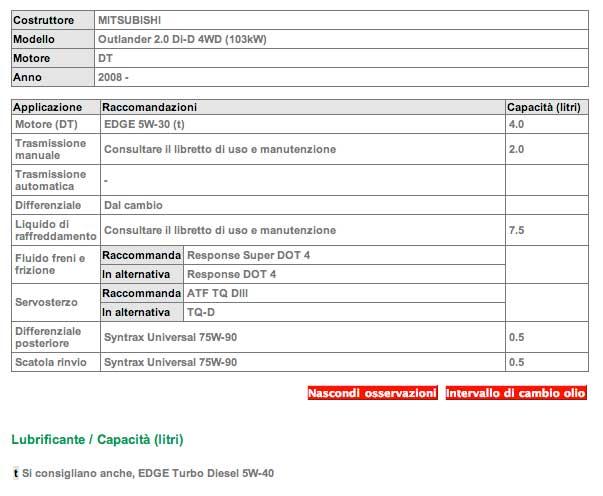 olio - Olio motore 2.0 Did (iniettore pompa) Olio210