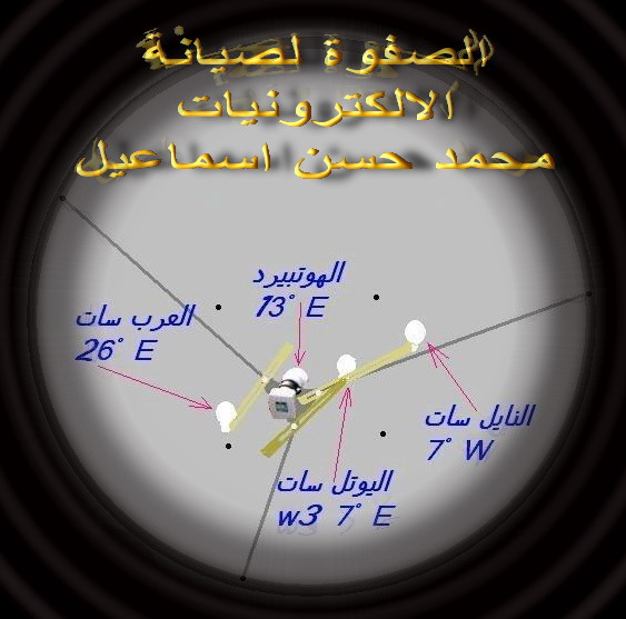صورة لعدد 4 lnb يختص كلا منهم بقمر   نايل سات  يوتل سات  هوت بيرد  العرب سات Ououuo10