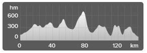 31.01.2016 31.01.2016 Grand Prix Cycliste la Marseillaise C3 Sans_t10