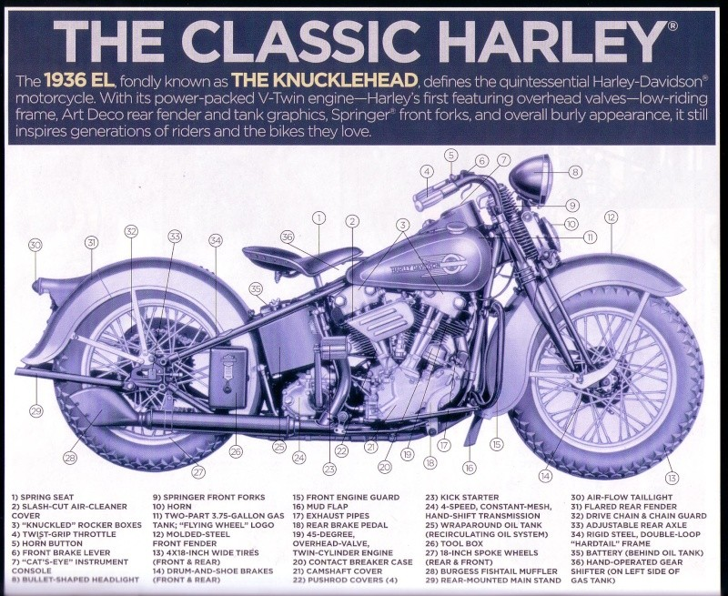 Le Knucklehead - Page 2 193610