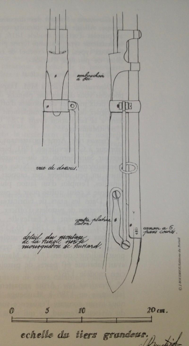 Grenadier 15e régiment Infanterie de la ligne Espagne 1807 MM 54m (modifications)  - Page 18 Img_4320