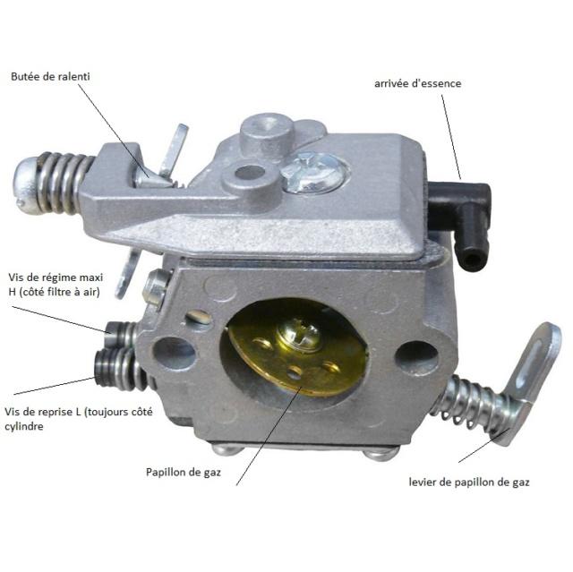 Tuto sur le changement des membranes de carburateurs Carbur10