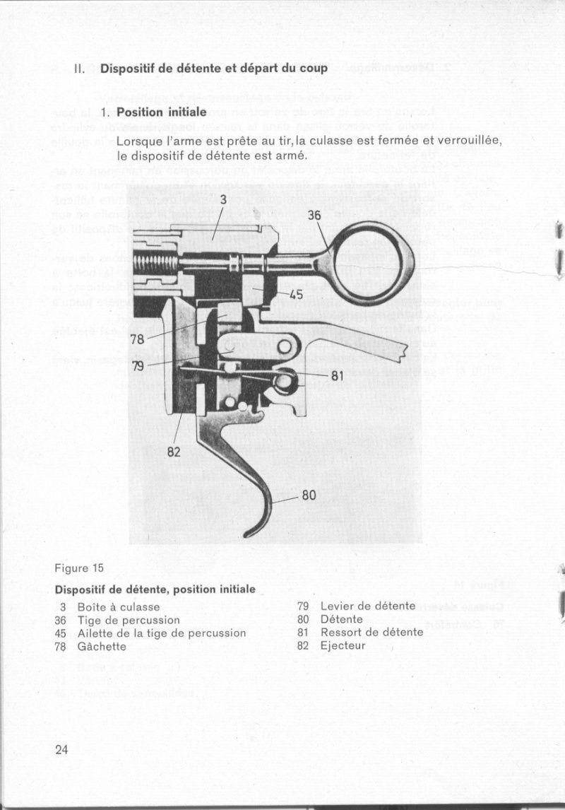 Un K31 en Lienhard 22lr  transformé sur K31 Sniper Detent10