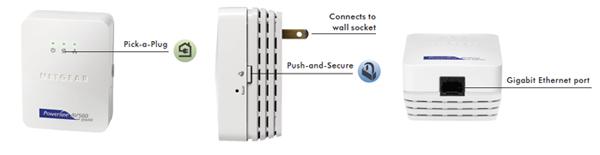 conectez vous partout et sans wifi Netgea10