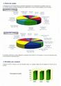 Quelques informations sur le BTS Qualité dans les Industries Alimentaires à l'ENCPB Bts_qu15