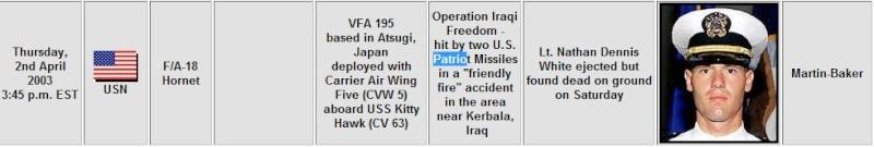 F/A 18 Hornet around the world - Page 2 Patrio10