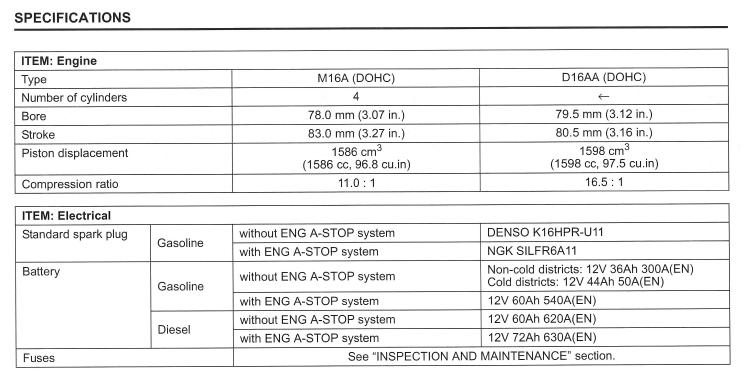 2015 VITARA 1.6 DDIS SZ5 ALL GRIP Stop_s10