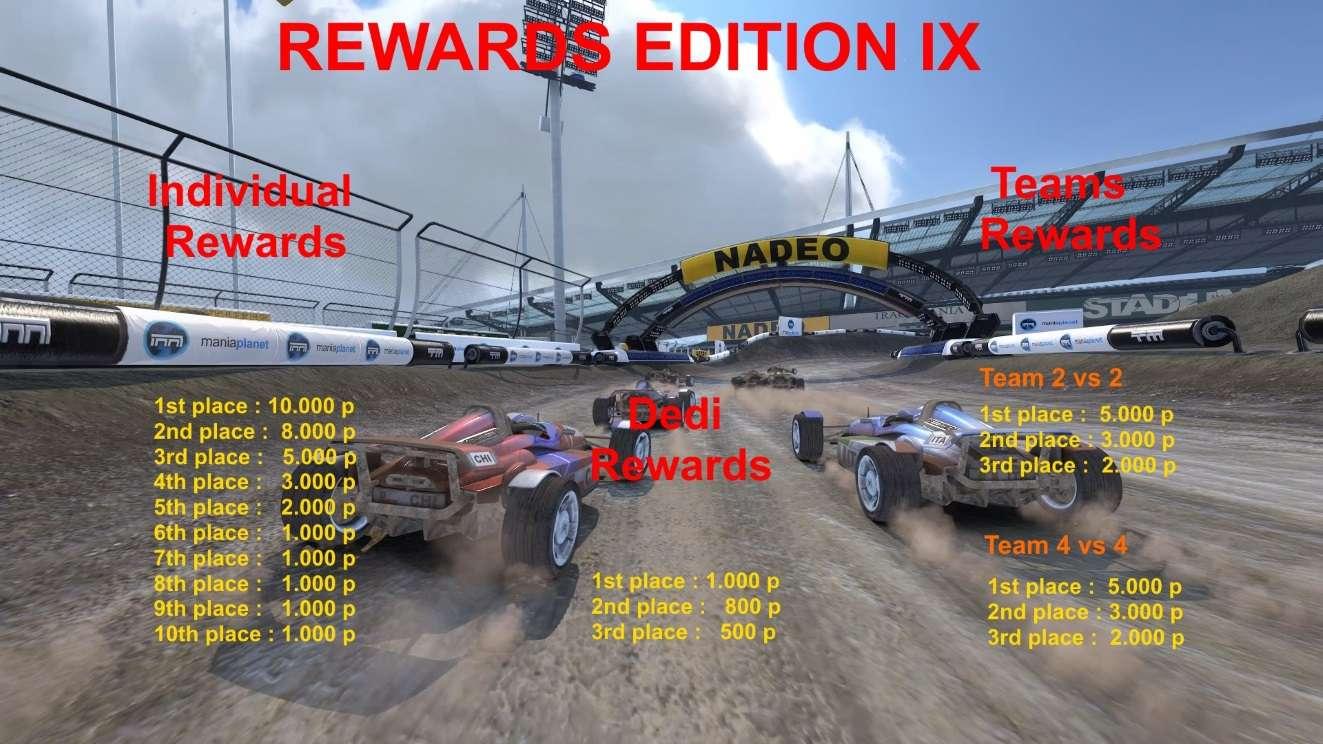 Rules Details Reward12