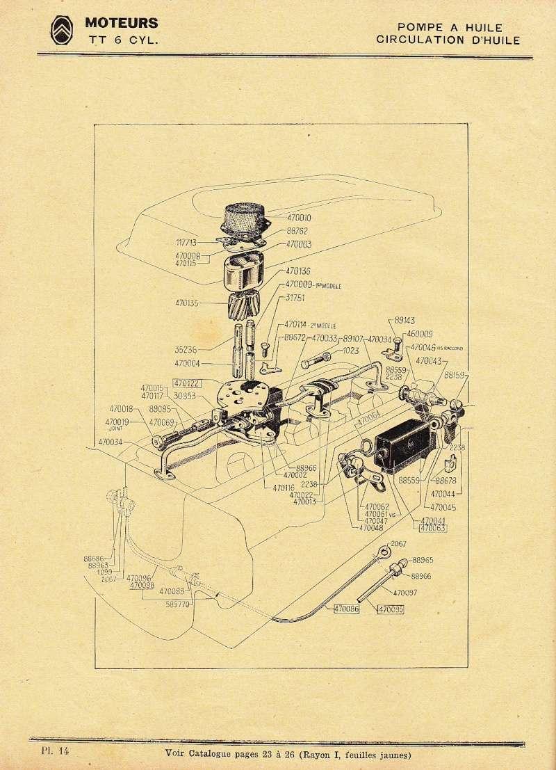 revision moteur 111
