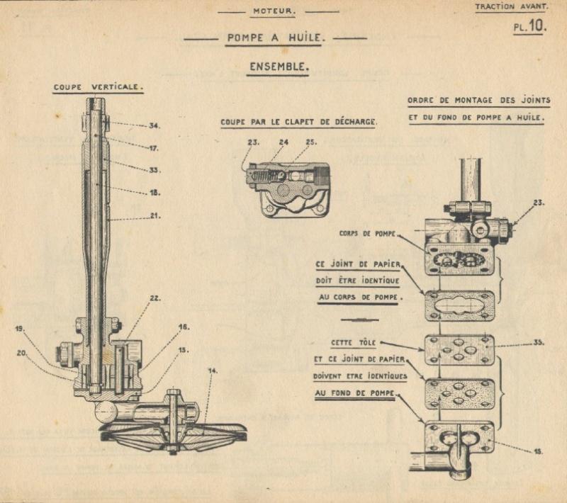 revision moteur 1110