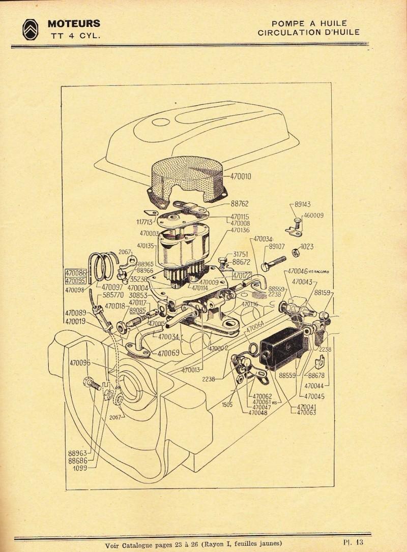 revision moteur 910