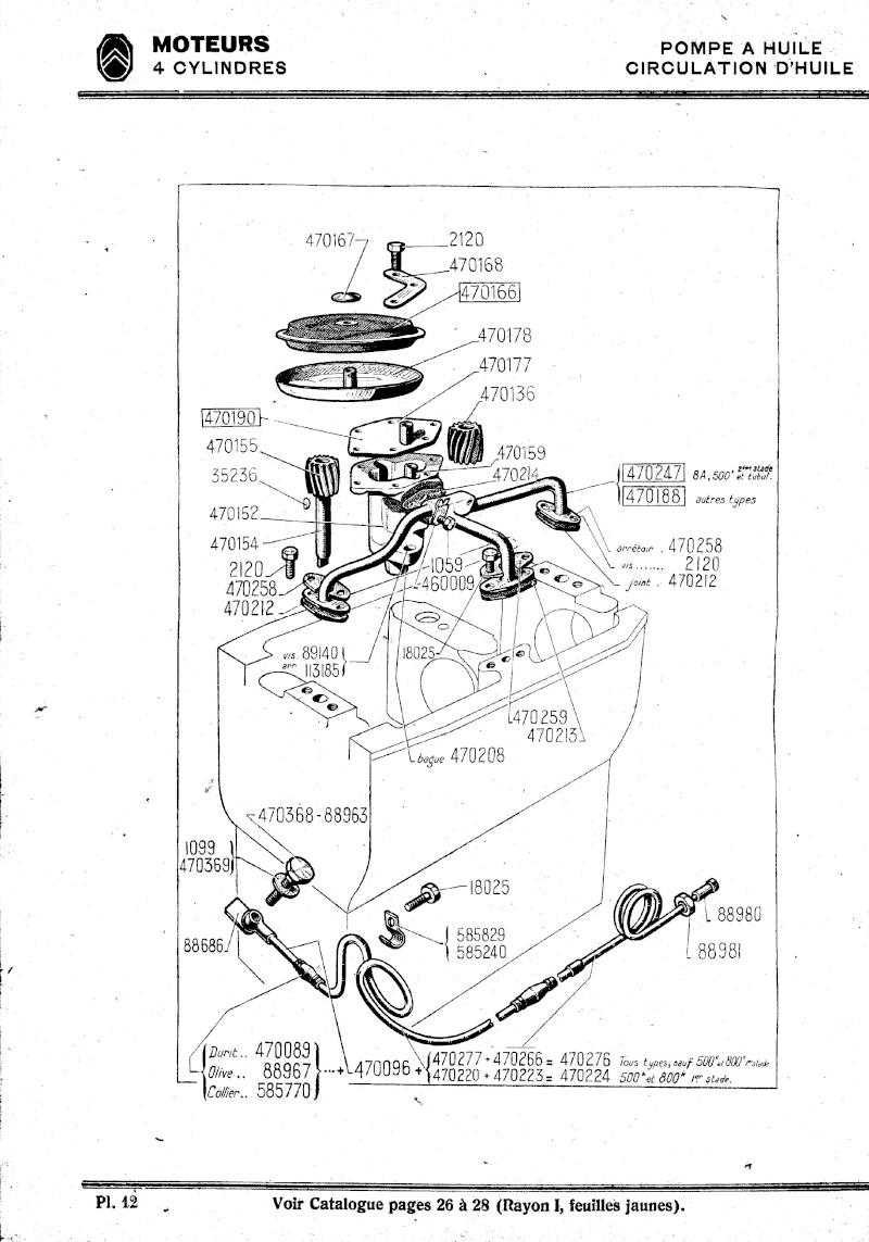 revision moteur P12_po10