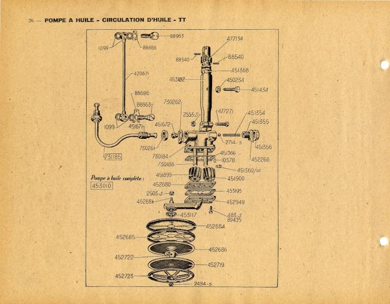 revision moteur R1p2610