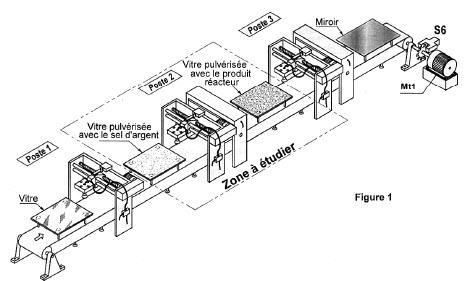 موضوع بكالوريا unité de fabrication de miroirs 09-04-24