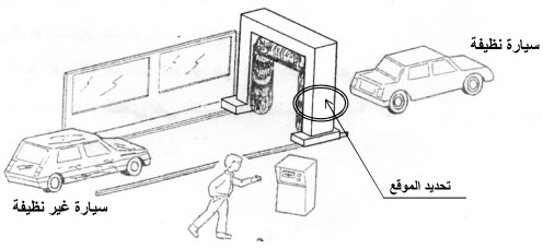 موضوع لدراسة جهاز غسل السيارات 10-04-16