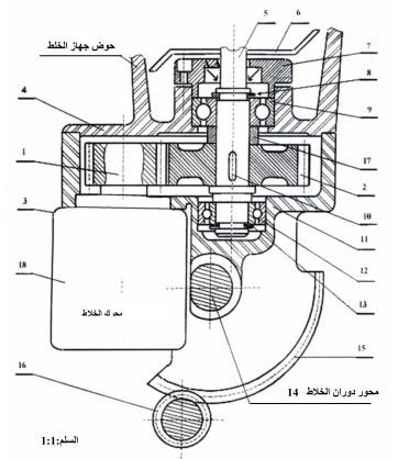 موضوع لدراسة نظام آلي لخلط سائلين لتلوين القماش-جهاز خلط- 10-04-19