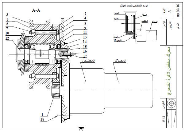 موضوع لدراسة نظام آلي لتشكيل صفائح السيارات و تصحيح 10-04-20