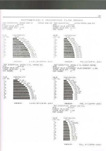 Résurection restauration DATSUN VIOLET GR2 EX ANDY DAWSON - Page 2 L20b_i11