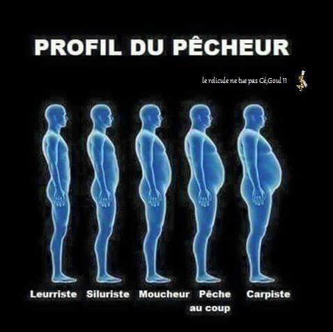 Le profil du pêcheur Profil10