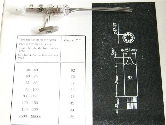Вакуумированные резонаторы в стеклянных корпусах. Aedi_10