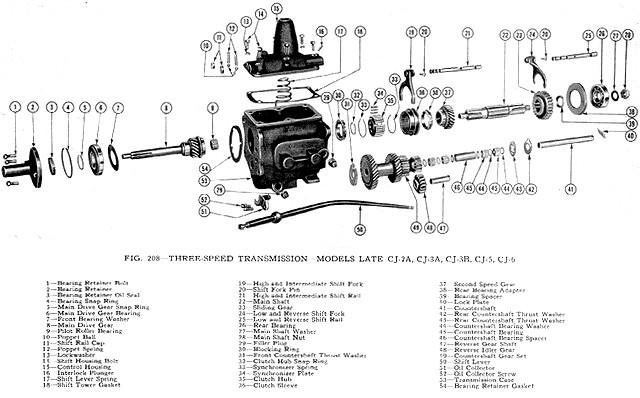 Boite T90-A : Remontage T90-a_10