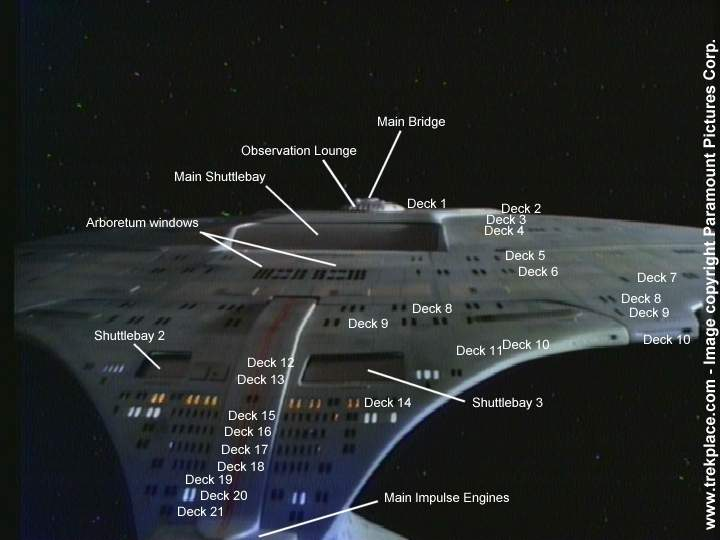 Shuttlebay 02 - USS Enterprise 1701 D - TNG Articl10