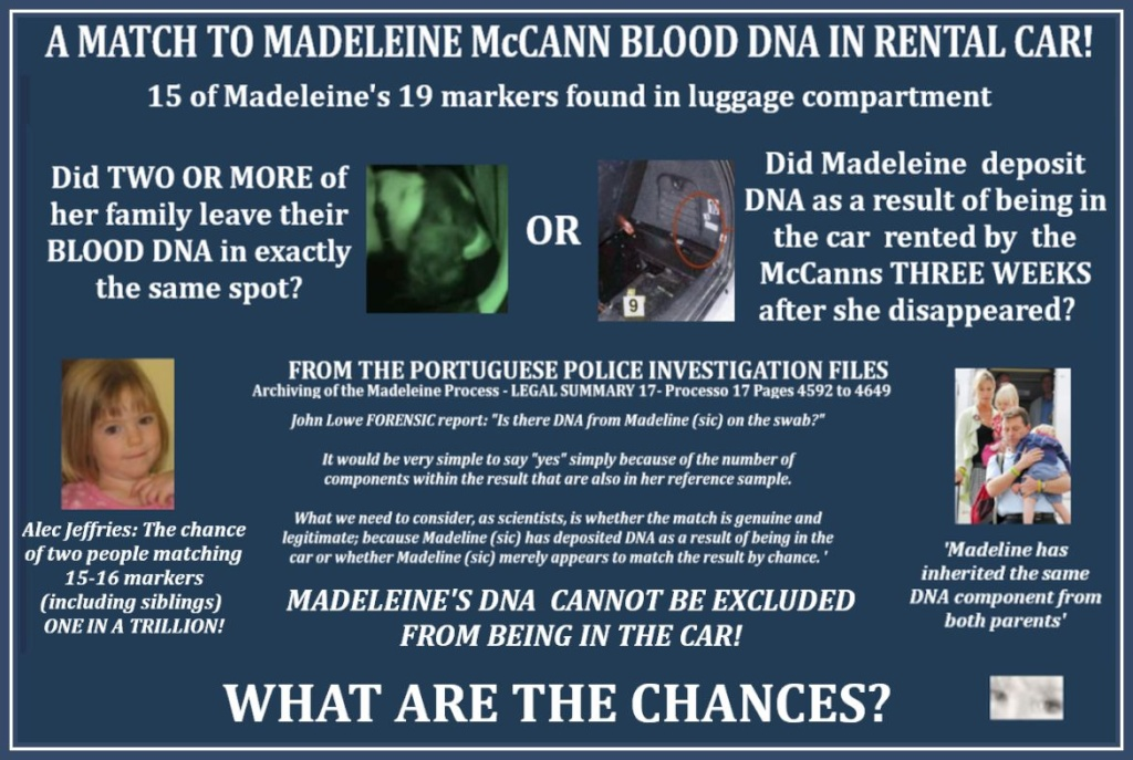 John Lowe tells us there was a MATCH to Maddie in the car & more about DNA & FORENSICS  - Page 5 Match_11