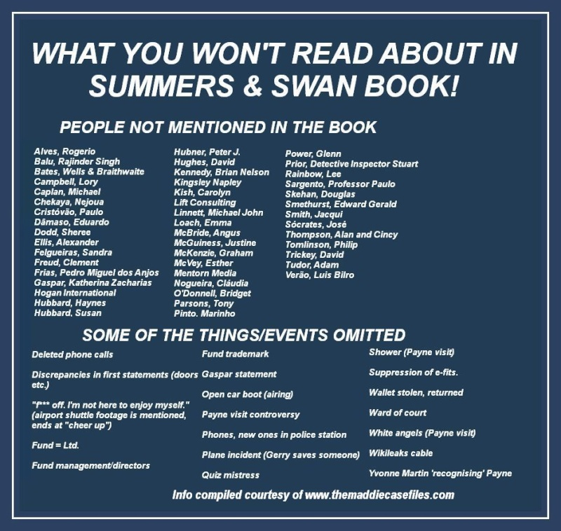 What you WON'T find in Summers and Swan's book Summer11