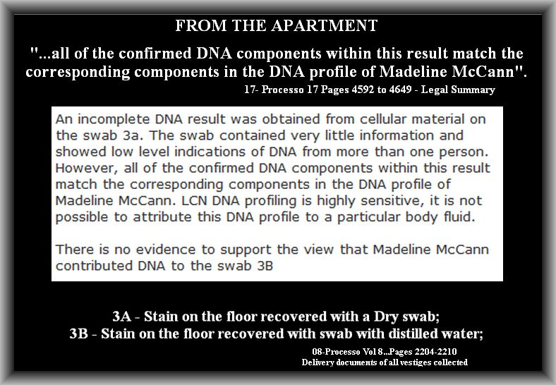 John Lowe tells us there was a MATCH to Maddie in the car & more about DNA & FORENSICS  - Page 3 Swab_a10