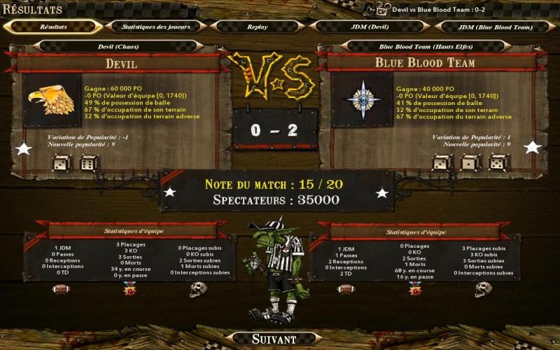 [Marcus Miragos] Les elfes beaux gosses 2 - 0 Les chaos tout mignons [Kien] Bloodb43