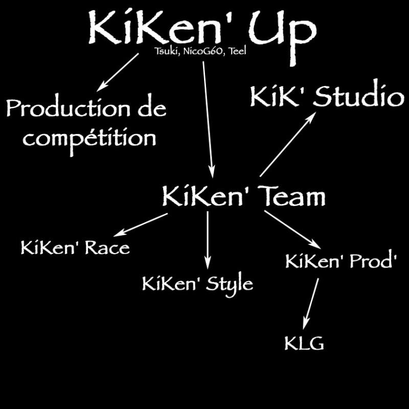 KiKen' Up Kiken_10