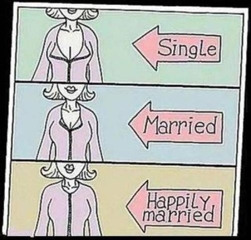 Sự khác biệt giữa người độc thân và đã kết hôn Nguoi-12