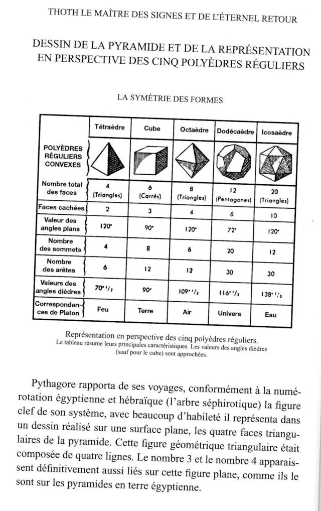 Les 15 tablettes de Thoth Thot_s13