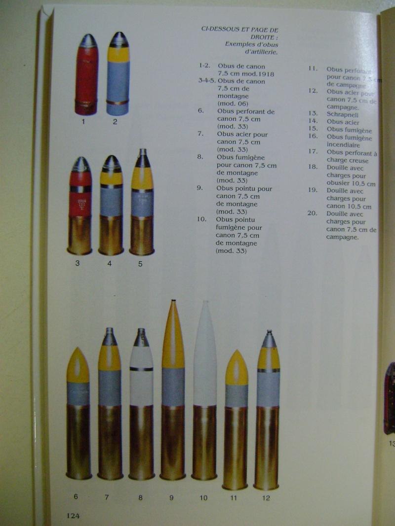 Equipements de l'armée suisse. Dsc03419