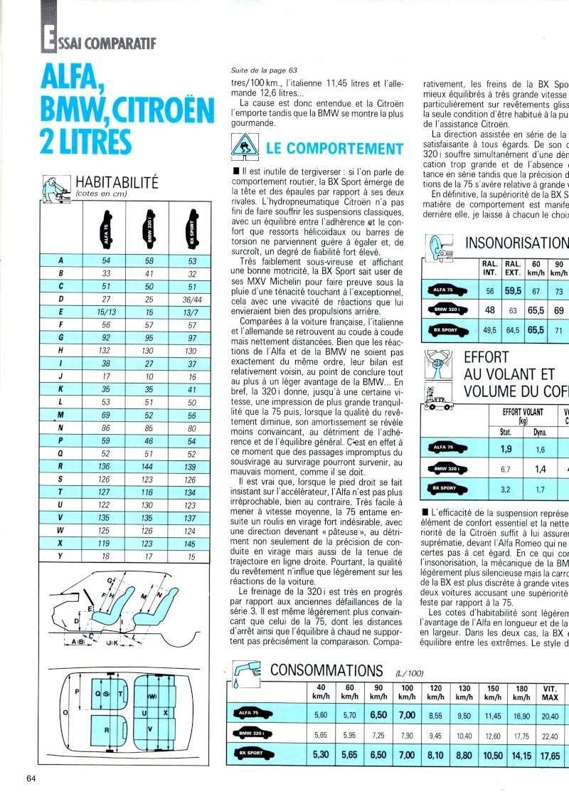 Auto journal du 15/10/85 et du 15/06/85  Img07610