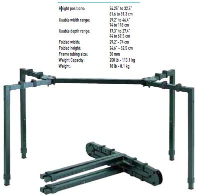 Aide d'un bricoleur pour faisabilité d'un projet de table/co Piano310